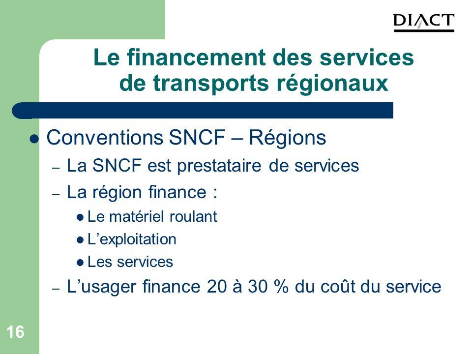 16 Le financement des services de transports régionaux Conventions SNCF – Régions – La SNCF est prestataire de services – La région finance : Le matér