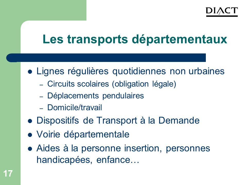 17 Les transports départementaux Lignes régulières quotidiennes non urbaines – Circuits scolaires (obligation légale) – Déplacements pendulaires – Dom