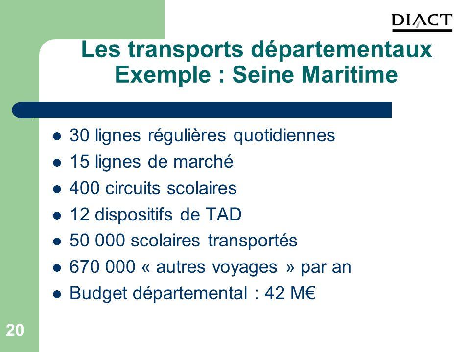20 Les transports départementaux Exemple : Seine Maritime 30 lignes régulières quotidiennes 15 lignes de marché 400 circuits scolaires 12 dispositifs