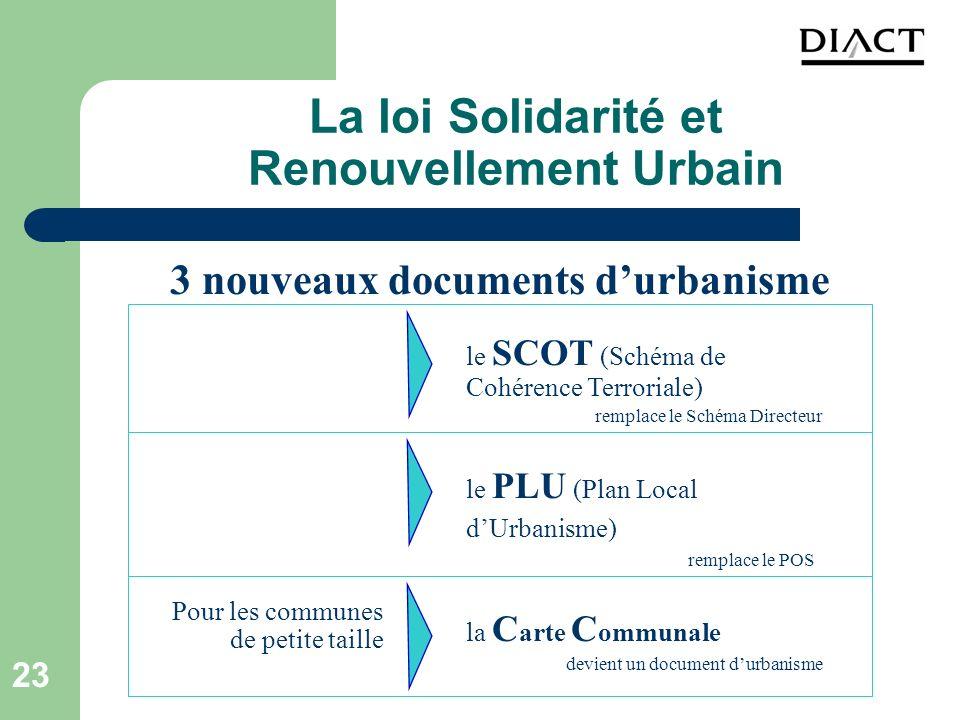 23 La loi Solidarité et Renouvellement Urbain 3 nouveaux documents durbanisme Pour les communes de petite taille le SCOT (Schéma de Cohérence Terroria