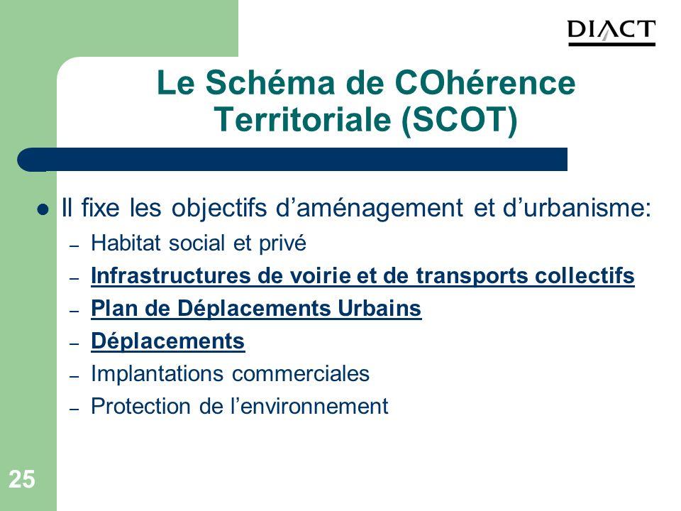 25 Le Schéma de COhérence Territoriale (SCOT) Il fixe les objectifs daménagement et durbanisme: – Habitat social et privé – Infrastructures de voirie