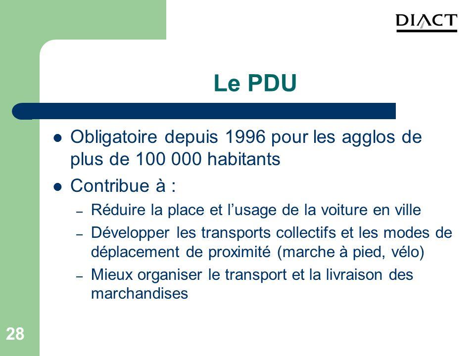 28 Le PDU Obligatoire depuis 1996 pour les agglos de plus de 100 000 habitants Contribue à : – Réduire la place et lusage de la voiture en ville – Dév
