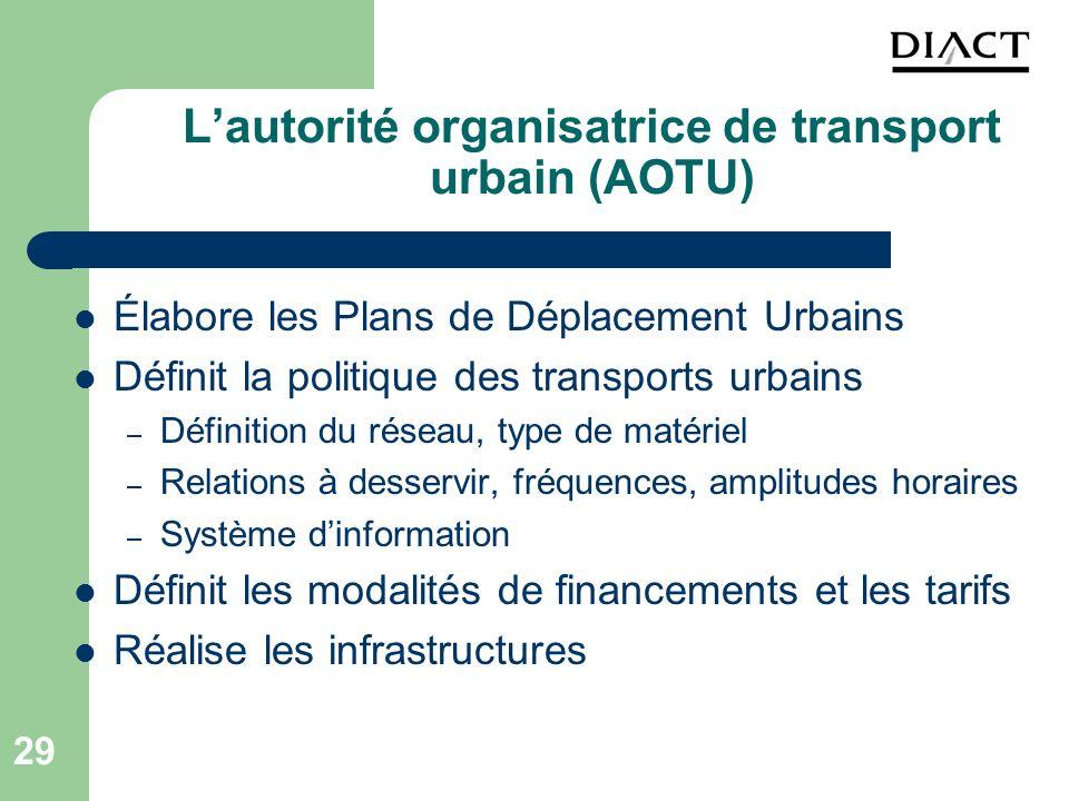 29 Lautorité organisatrice de transport urbain (AOTU) Élabore les Plans de Déplacement Urbains Définit la politique des transports urbains – Définitio