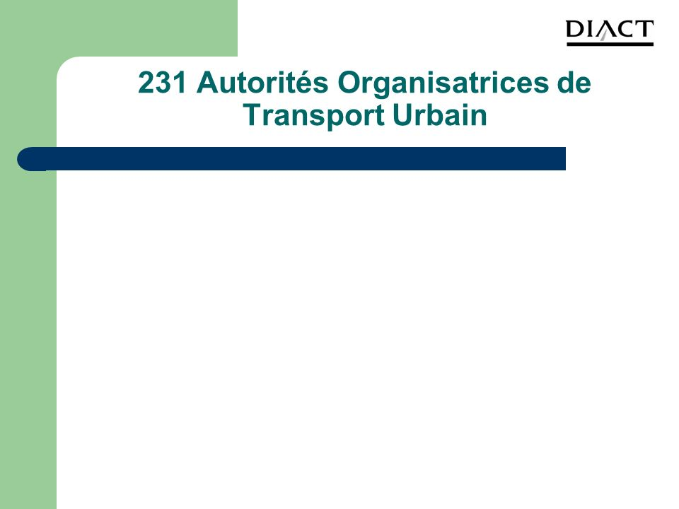 231 Autorités Organisatrices de Transport Urbain