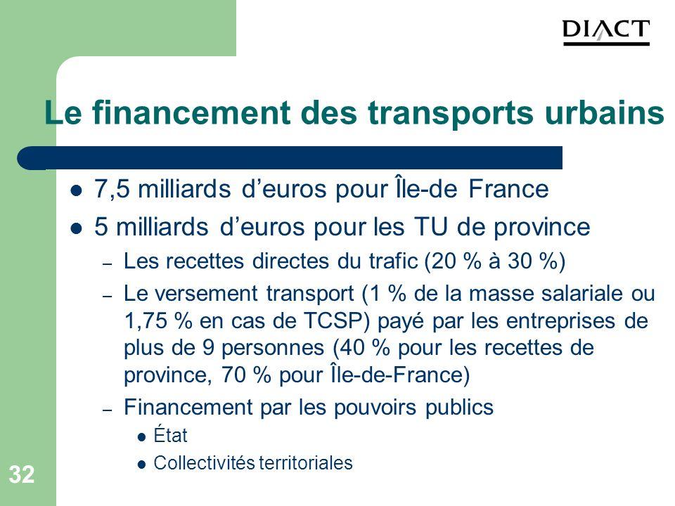 32 Le financement des transports urbains 7,5 milliards deuros pour Île-de France 5 milliards deuros pour les TU de province – Les recettes directes du