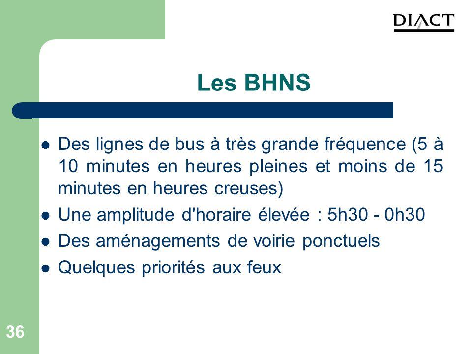 36 Les BHNS Des lignes de bus à très grande fréquence (5 à 10 minutes en heures pleines et moins de 15 minutes en heures creuses) Une amplitude d'hora