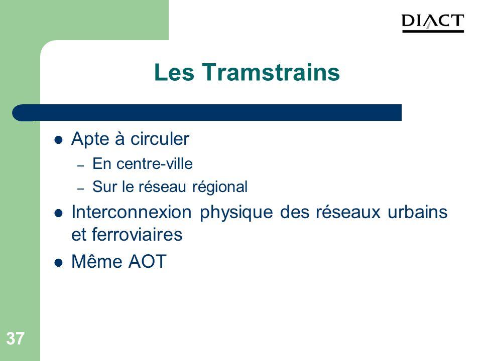 37 Les Tramstrains Apte à circuler – En centre-ville – Sur le réseau régional Interconnexion physique des réseaux urbains et ferroviaires Même AOT