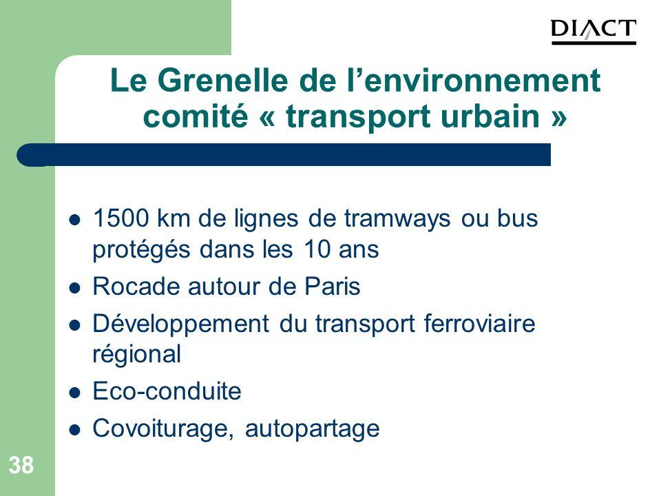 38 Le Grenelle de lenvironnement comité « transport urbain » 1500 km de lignes de tramways ou bus protégés dans les 10 ans Rocade autour de Paris Déve