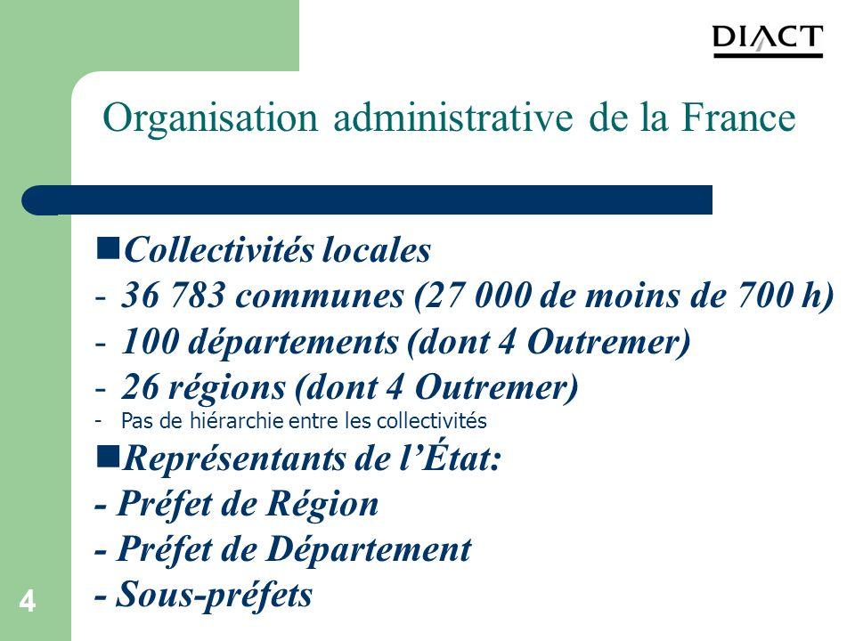 4 Collectivités locales -36 783 communes (27 000 de moins de 700 h) -100 départements (dont 4 Outremer) -26 régions (dont 4 Outremer) -Pas de hiérarch