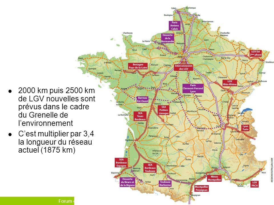 Forum « Transports à Haut Niveau de Service » des 10 et 11 septembre 2010Page : 10 2000 km puis 2500 km de LGV nouvelles sont prévus dans le cadre du Grenelle de lenvironnement Cest multiplier par 3,4 la longueur du réseau actuel (1875 km)