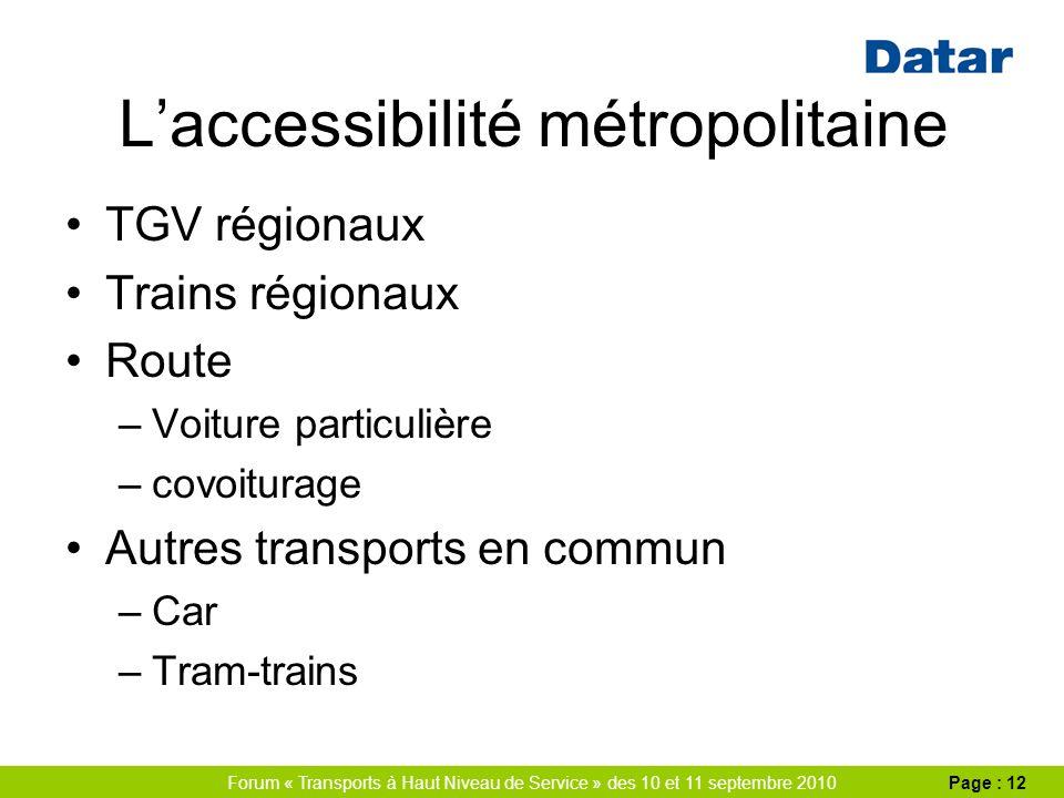 Forum « Transports à Haut Niveau de Service » des 10 et 11 septembre 2010Page : 12 Laccessibilité métropolitaine TGV régionaux Trains régionaux Route –Voiture particulière –covoiturage Autres transports en commun –Car –Tram-trains