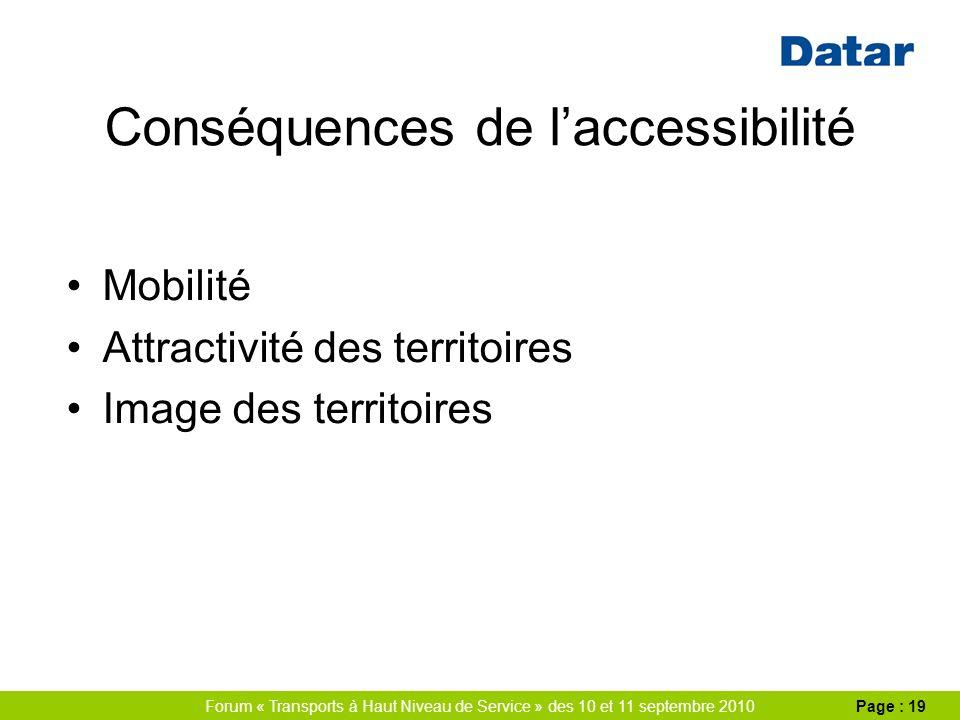 Forum « Transports à Haut Niveau de Service » des 10 et 11 septembre 2010Page : 19 Conséquences de laccessibilité Mobilité Attractivité des territoires Image des territoires