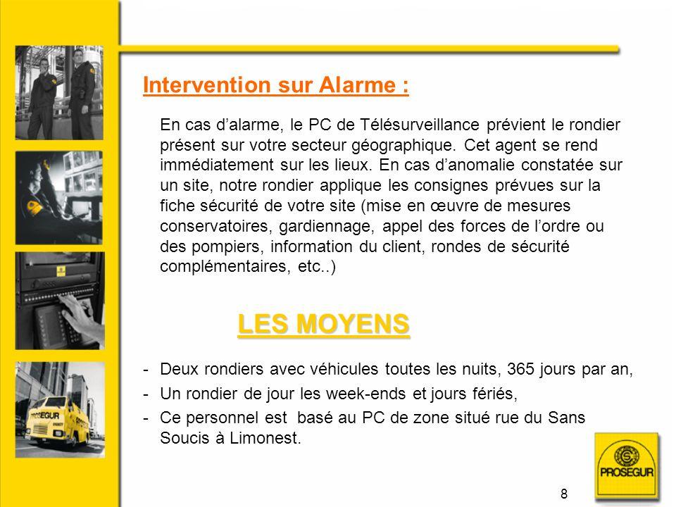 8 Intervention sur Alarme : En cas dalarme, le PC de Télésurveillance prévient le rondier présent sur votre secteur géographique.