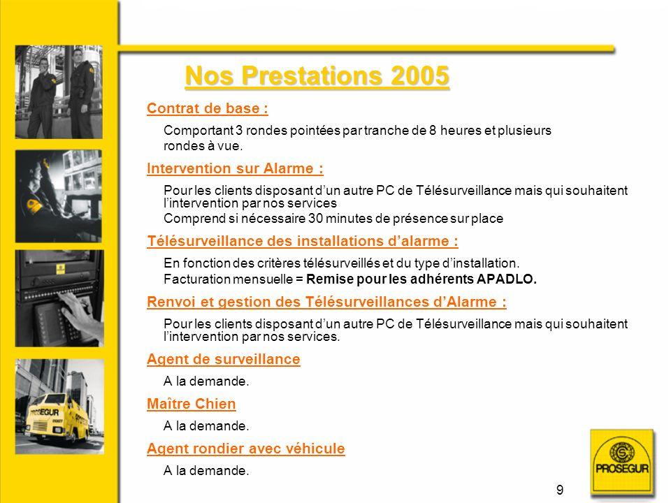 9 Nos Prestations 2005 Contrat de base : Comportant 3 rondes pointées par tranche de 8 heures et plusieurs rondes à vue.