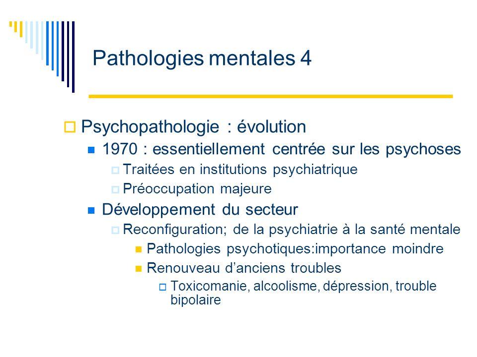 Pathologies mentales 5 Apparition de nouvelles souffrances Violences : familiale, physique, sexuelle.