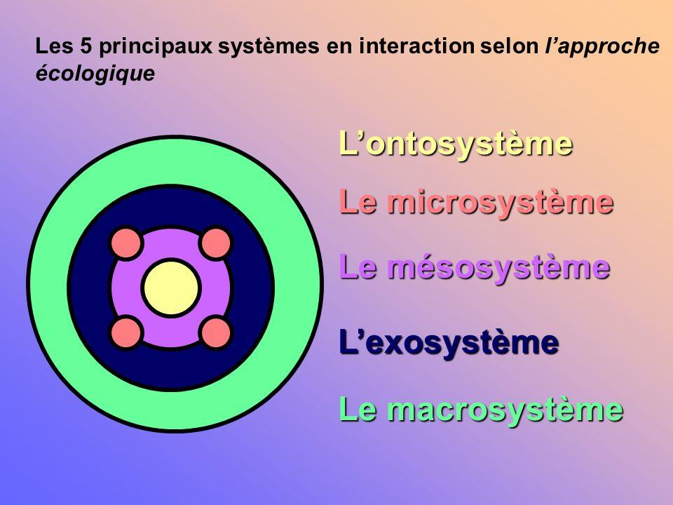 Lapproche écologique : modèle danalyse et dintervention qui sintéresse à linteraction entre lindividu et son environnement social immédiat et élargi.
