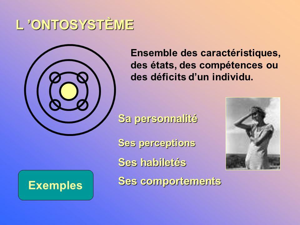 Les 5 principaux systèmes en interaction selon lapproche écologique Lontosystème Le microsystème Le mésosystème Lexosystème Le macrosystème
