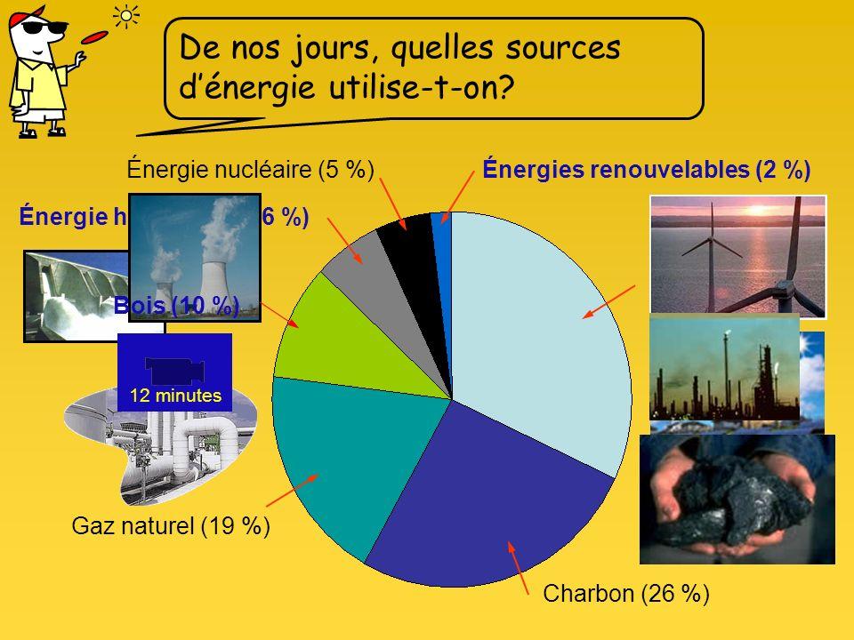 Gaz naturel (19 %) Pétrole (32 %) Charbon (26 %) Énergies renouvelables (2 %)Énergie nucléaire (5 %) Énergie hydraulique (6 %) De nos jours, quelles sources dénergie utilise-t-on.