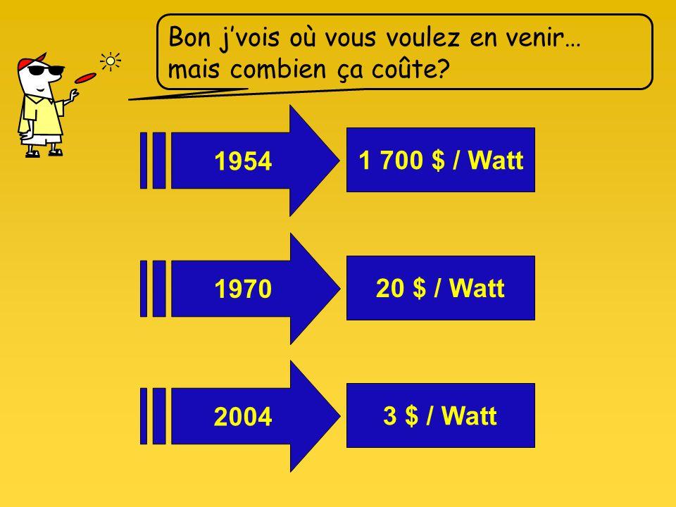 1954 1 700 $ / Watt 1970 20 $ / Watt 2004 3 $ / Watt Bon jvois où vous voulez en venir… mais combien ça coûte?