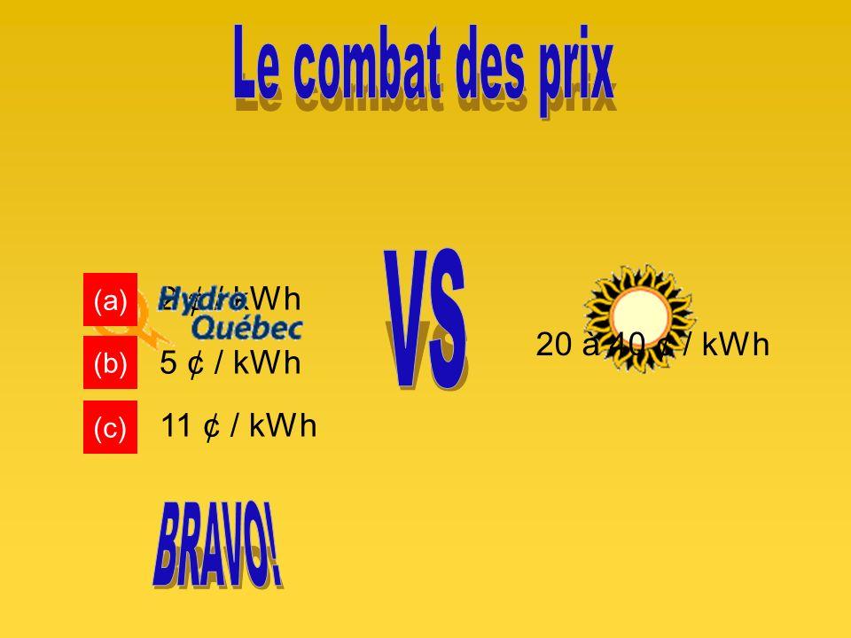 2 ¢ / kWh 5 ¢ / kWh 11 ¢ / kWh (a) (b) (c) 20 à 40 ¢ / kWh