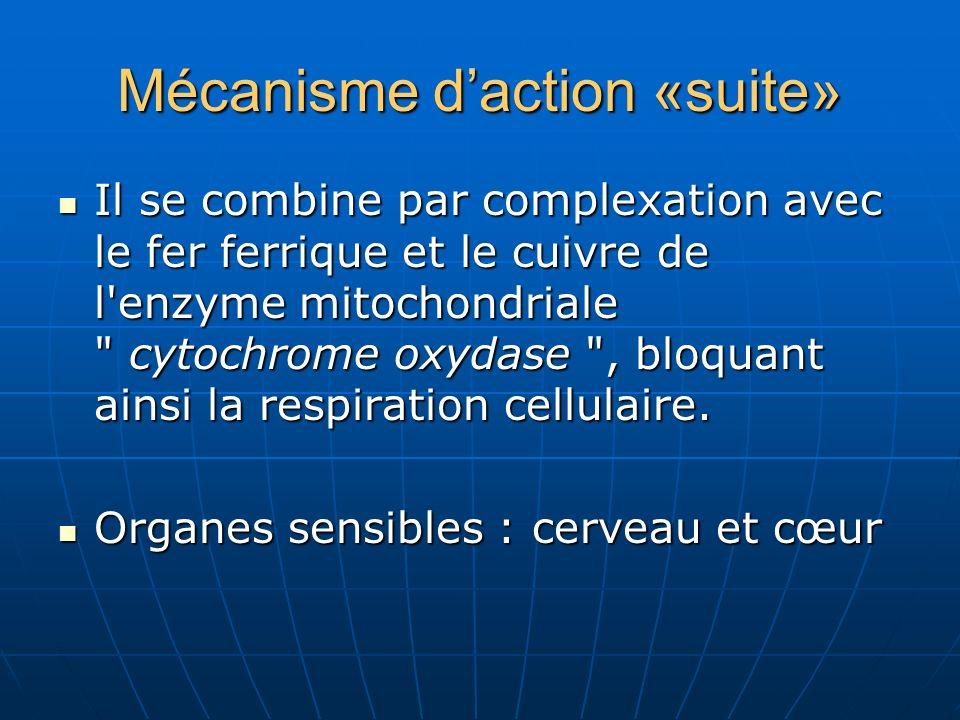 Mécanisme daction «suite» Il se combine par complexation avec le fer ferrique et le cuivre de l'enzyme mitochondriale