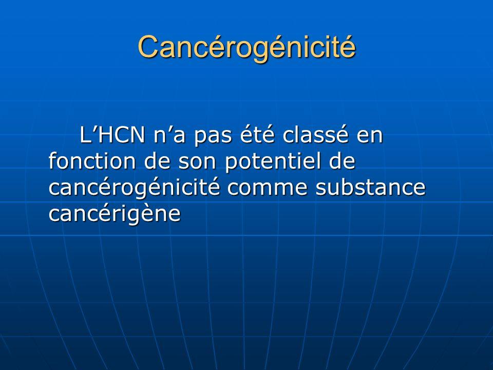 Cancérogénicité LHCN na pas été classé en fonction de son potentiel de cancérogénicité comme substance cancérigène