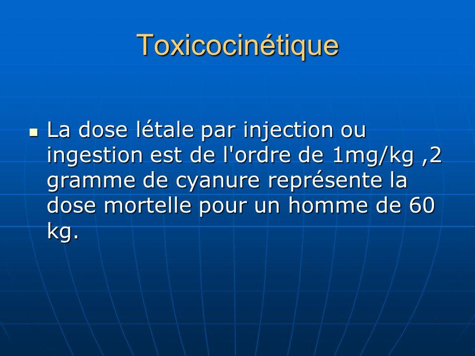 Toxicocinétique La dose létale par injection ou ingestion est de l'ordre de 1mg/kg,2 gramme de cyanure représente la dose mortelle pour un homme de 60