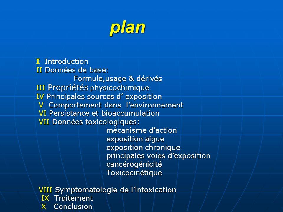 plan I Introduction I Introduction II Données de base: II Données de base: Formule,usage & dérivés Formule,usage & dérivés III Propriétés physicochimi