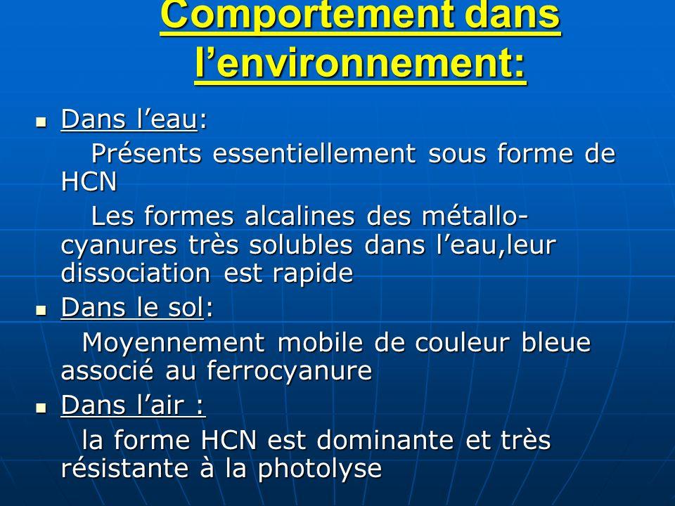 Comportement dans lenvironnement: Dans leau: Dans leau: Présents essentiellement sous forme de HCN Présents essentiellement sous forme de HCN Les form