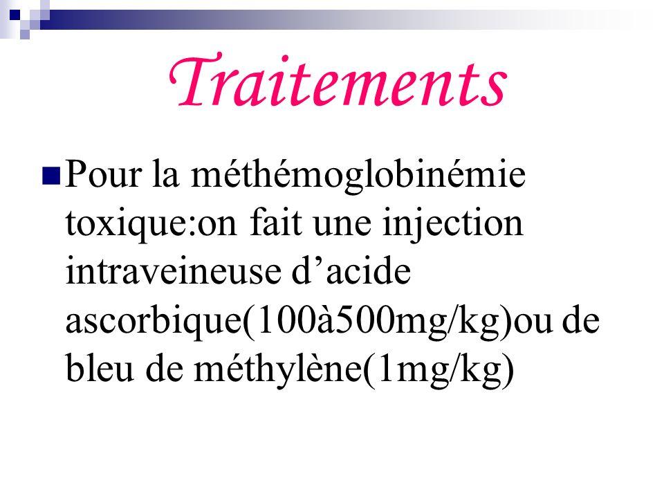 Traitements Pour la méthémoglobinémie toxique:on fait une injection intraveineuse dacide ascorbique(100à500mg/kg)ou de bleu de méthylène(1mg/kg)