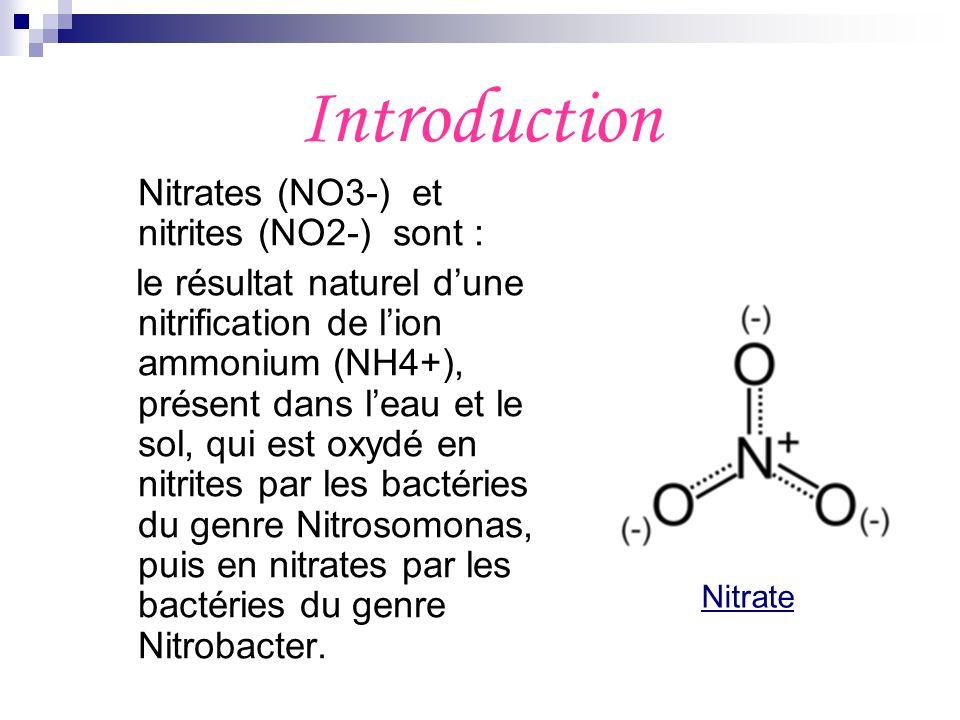 Introduction Nitrates (NO3-) et nitrites (NO2-) sont : le résultat naturel dune nitrification de lion ammonium (NH4+), présent dans leau et le sol, qu
