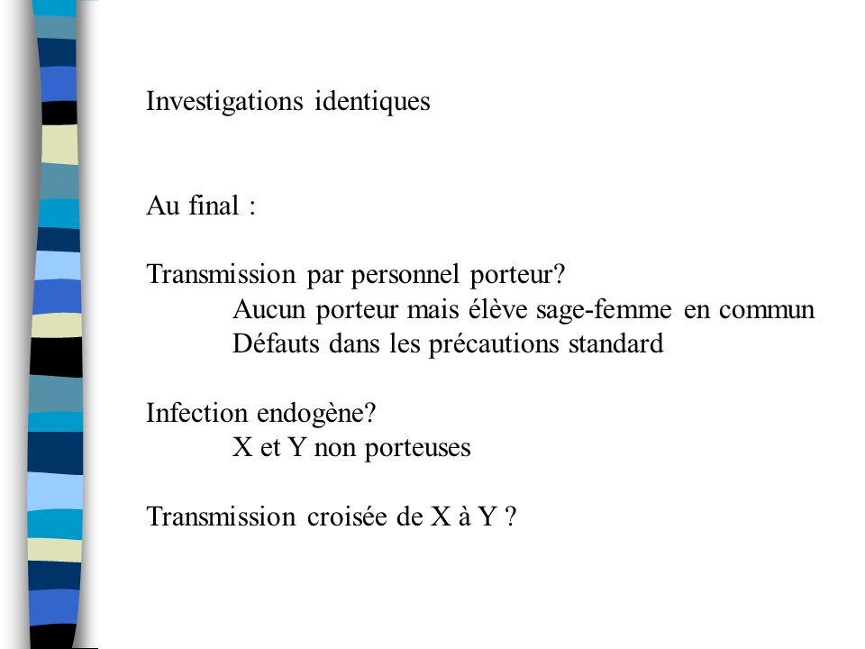 Investigations identiques Au final : Transmission par personnel porteur? Aucun porteur mais élève sage-femme en commun Défauts dans les précautions st