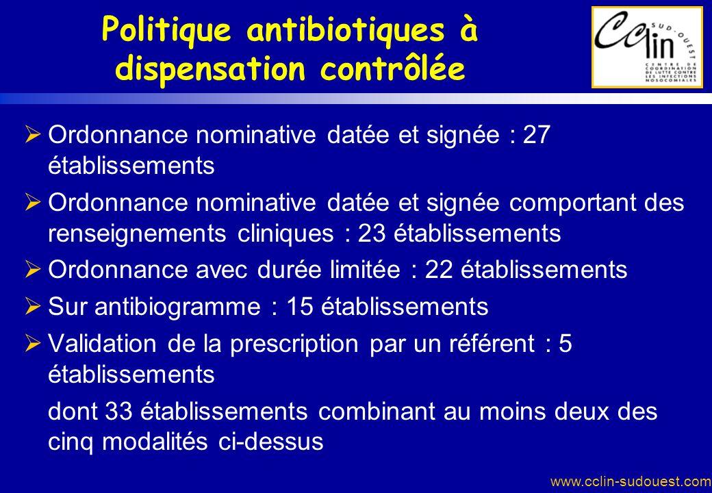 www.cclin-sudouest.com Politique antibiotiques à dispensation contrôlée Ordonnance nominative datée et signée : 27 établissements Ordonnance nominativ