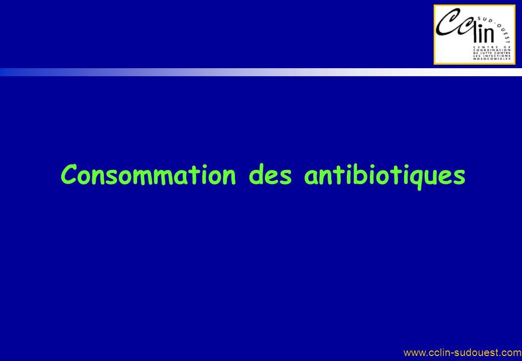 www.cclin-sudouest.com Consommation des antibiotiques