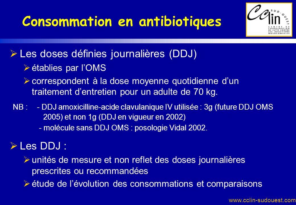 www.cclin-sudouest.com Les doses définies journalières (DDJ) établies par lOMS correspondent à la dose moyenne quotidienne dun traitement dentretien p