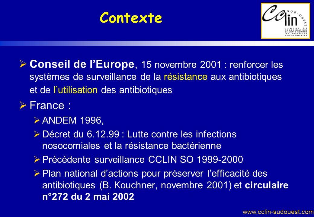 www.cclin-sudouest.com Contexte Conseil de lEurope, 15 novembre 2001 : renforcer les systèmes de surveillance de la résistance aux antibiotiques et de