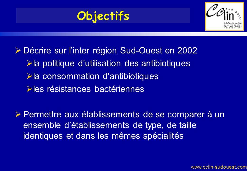 www.cclin-sudouest.com Objectifs Décrire sur linter région Sud-Ouest en 2002 la politique dutilisation des antibiotiques la consommation dantibiotique