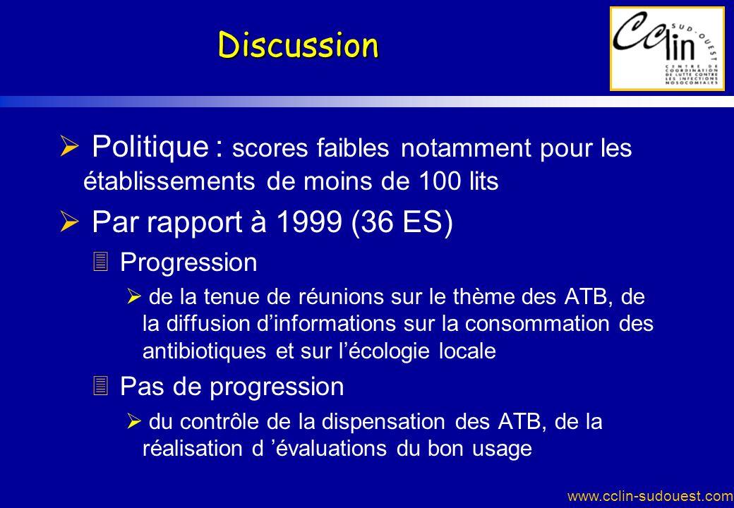 www.cclin-sudouest.com Discussion Politique : scores faibles notamment pour les établissements de moins de 100 lits Par rapport à 1999 (36 ES) 3 Progr