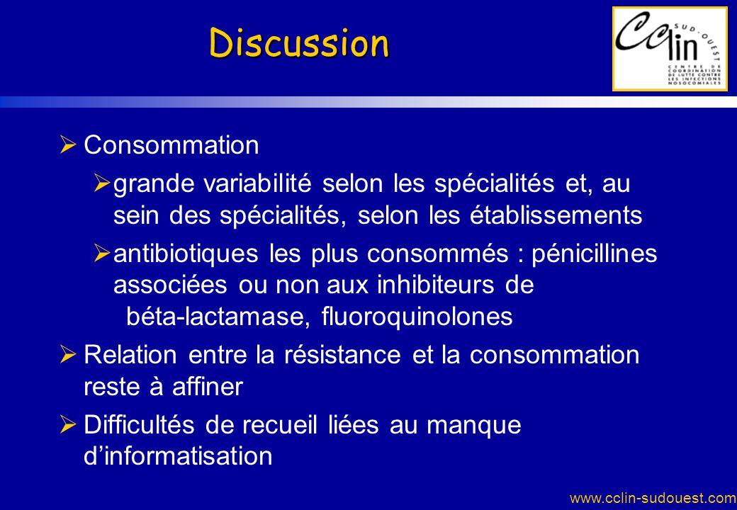www.cclin-sudouest.com Discussion Consommation grande variabilité selon les spécialités et, au sein des spécialités, selon les établissements antibiot