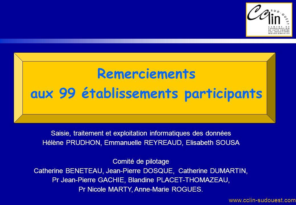 Remerciements aux 99 établissements participants Saisie, traitement et exploitation informatiques des données Hélène PRUDHON, Emmanuelle REYREAUD, Eli