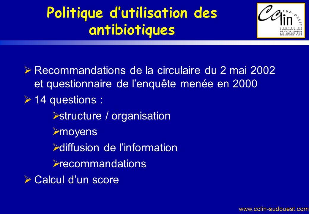 www.cclin-sudouest.com Politique dutilisation des antibiotiques Recommandations de la circulaire du 2 mai 2002 et questionnaire de lenquête menée en 2
