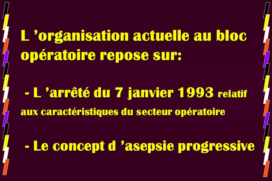 L organisation actuelle au bloc opératoire repose sur: - L arrêté du 7 janvier 1993 relatif aux caractéristiques du secteur opératoire - Le concept d