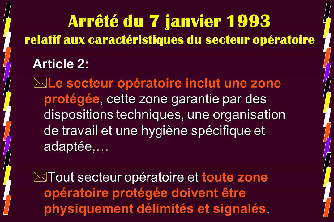 Arrêté du 7 janvier 1993 relatif aux caractéristiques du secteur opératoire Article 2: *Le secteur opératoire inclut une zone protégée, cette zone gar