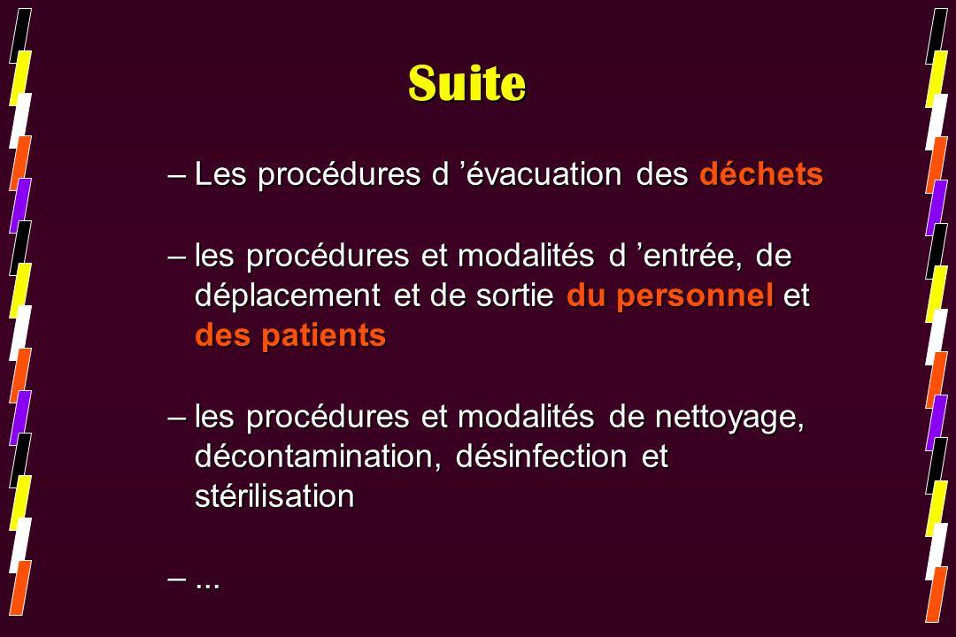 Suite –Les procédures d évacuation des déchets –les procédures et modalités d entrée, de déplacement et de sortie du personnel et des patients –les pr