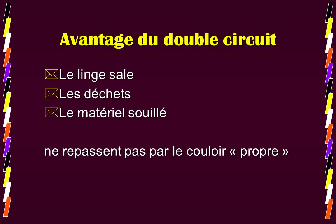 Avantage du double circuit *Le linge sale *Les déchets *Le matériel souillé ne repassent pas par le couloir « propre »