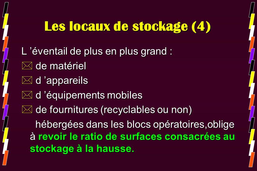 Les locaux de stockage (4) L éventail de plus en plus grand : * de matériel * d appareils * d équipements mobiles * de fournitures (recyclables ou non