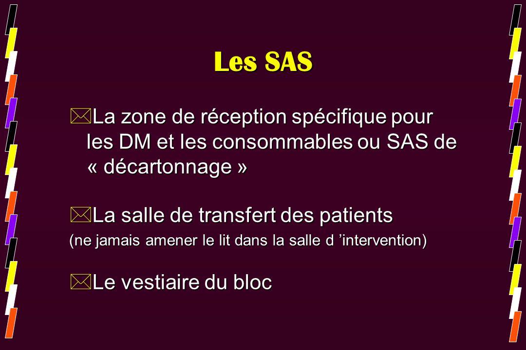 Les SAS *La zone de réception spécifique pour les DM et les consommables ou SAS de « décartonnage » *La salle de transfert des patients (ne jamais ame