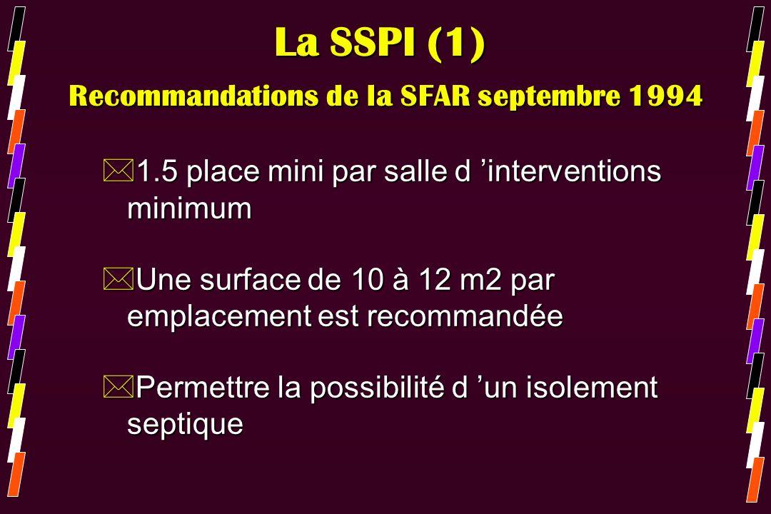 La SSPI (1) Recommandations de la SFAR septembre 1994 *1.5 place mini par salle d interventions minimum *Une surface de 10 à 12 m2 par emplacement est