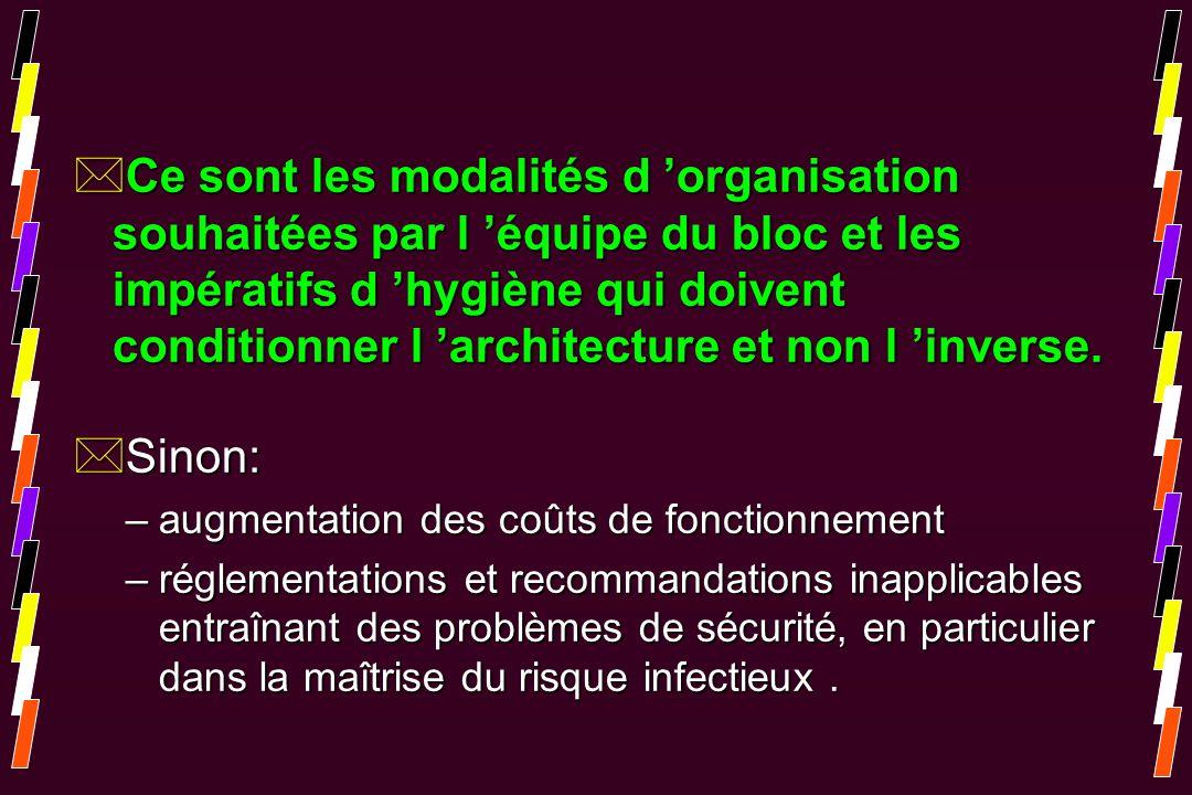 *Ce sont les modalités d organisation souhaitées par l équipe du bloc et les impératifs d hygiène qui doivent conditionner l architecture et non l inv