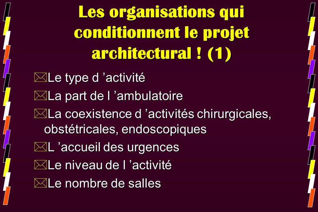 Les organisations qui conditionnent le projet architectural ! (1) *Le type d activité *La part de l ambulatoire *La coexistence d activités chirurgica